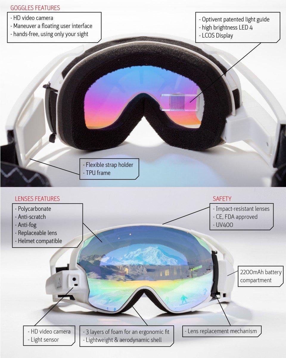 Réalité augmentée avec le masque de ski connecté RideOn